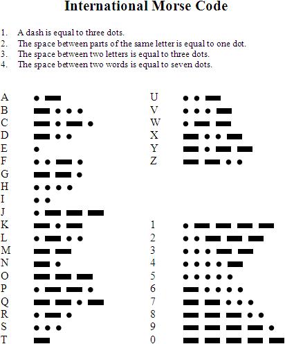 International_Morse_Code