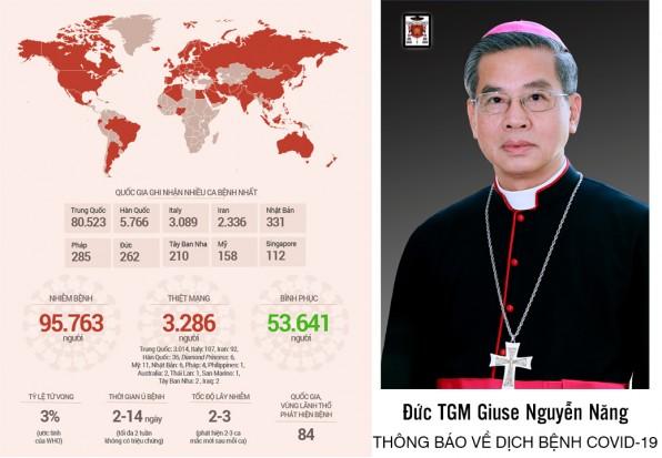 Tòa Tổng Giám mục Sài Gòn: Thông báo về dịch bệnh Covid-19 ngày 06.03.2020