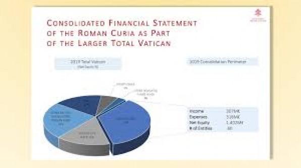 Vatican công khai tài chính sau 5 năm im lặng